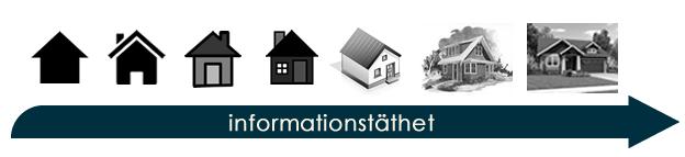 informationstathet-hus