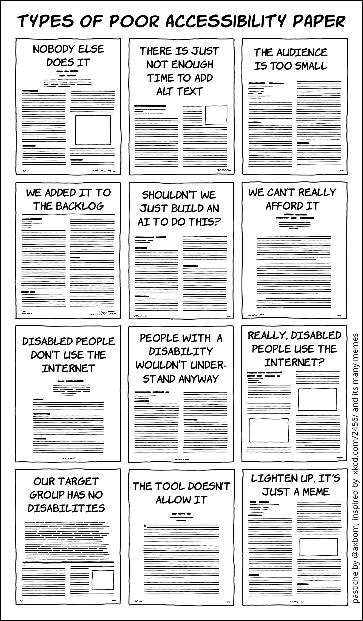 Types of Poor Accessibility Paper. Image described in post below.