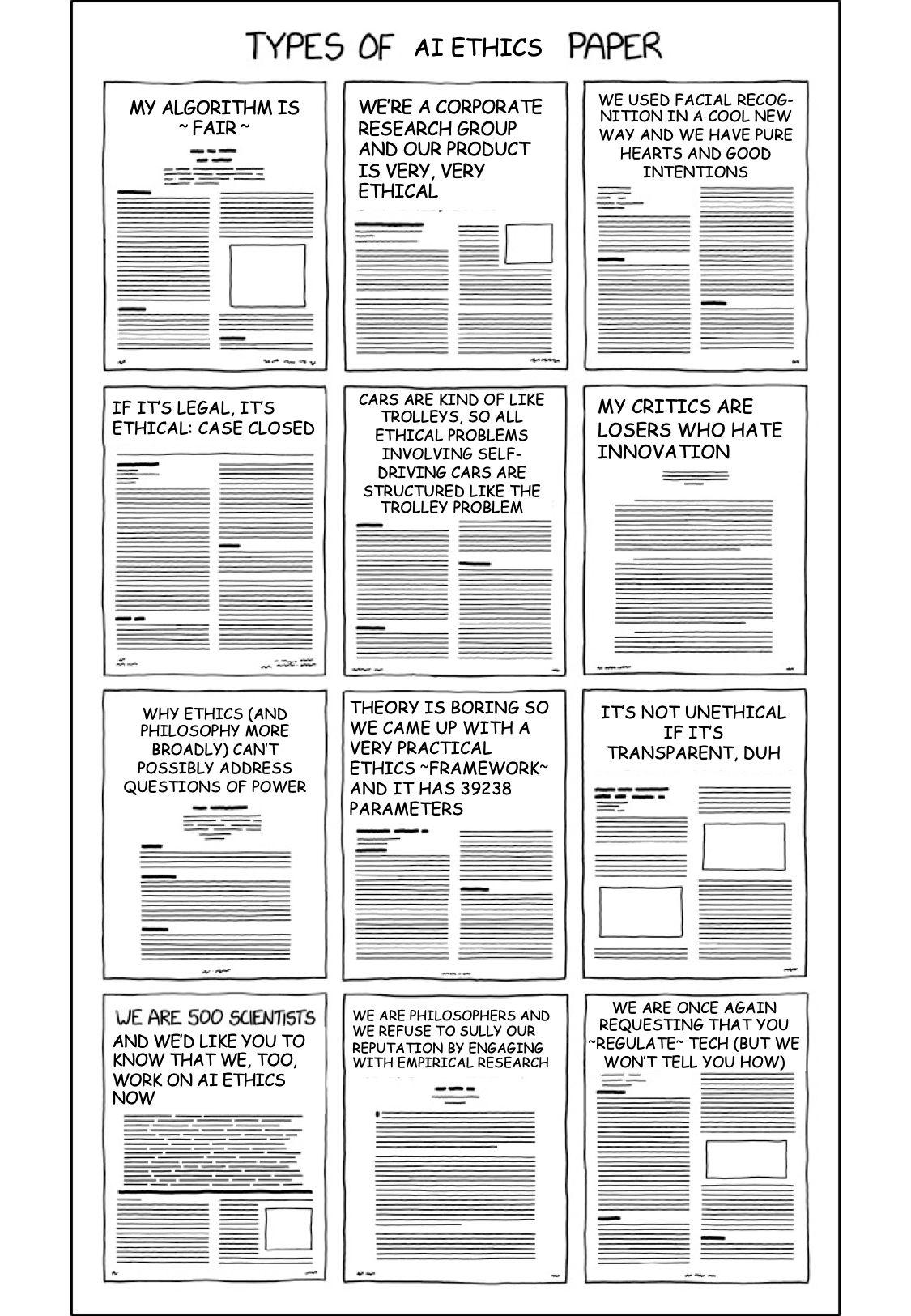 Types of Ethics Paper. Image described in post below.